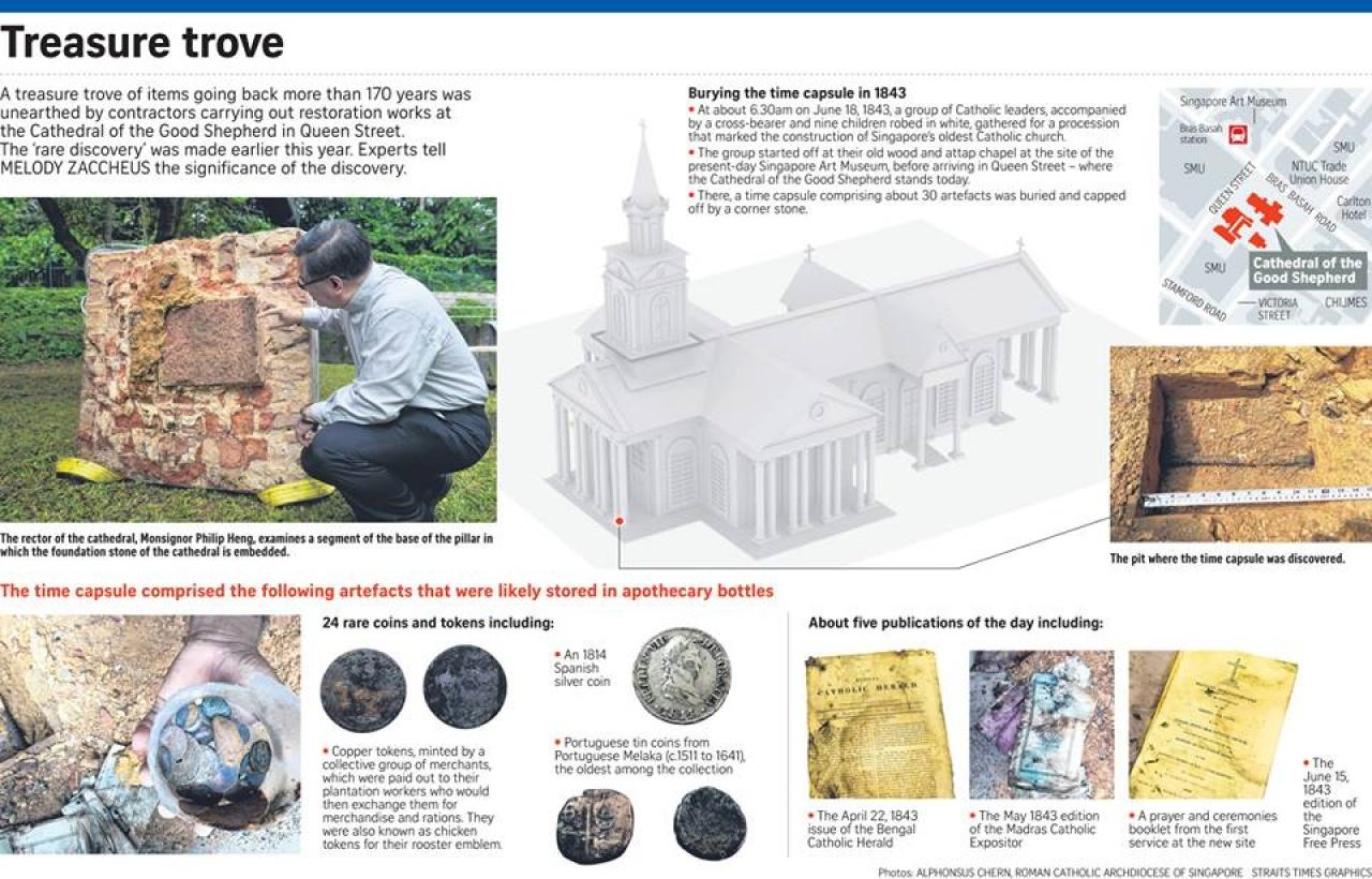 今次發現包括有24杖來自多個多個國家的錢幣、一則報紙及奠基石。(網上圖片)